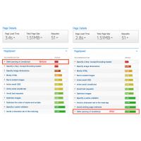 Magento Defer JS - Report